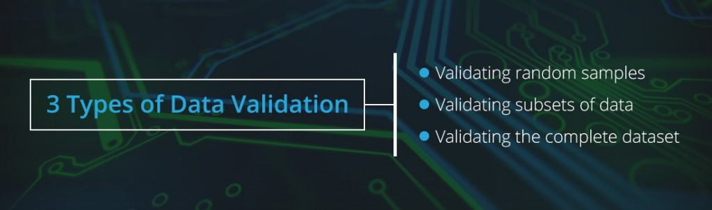 3 types of validation